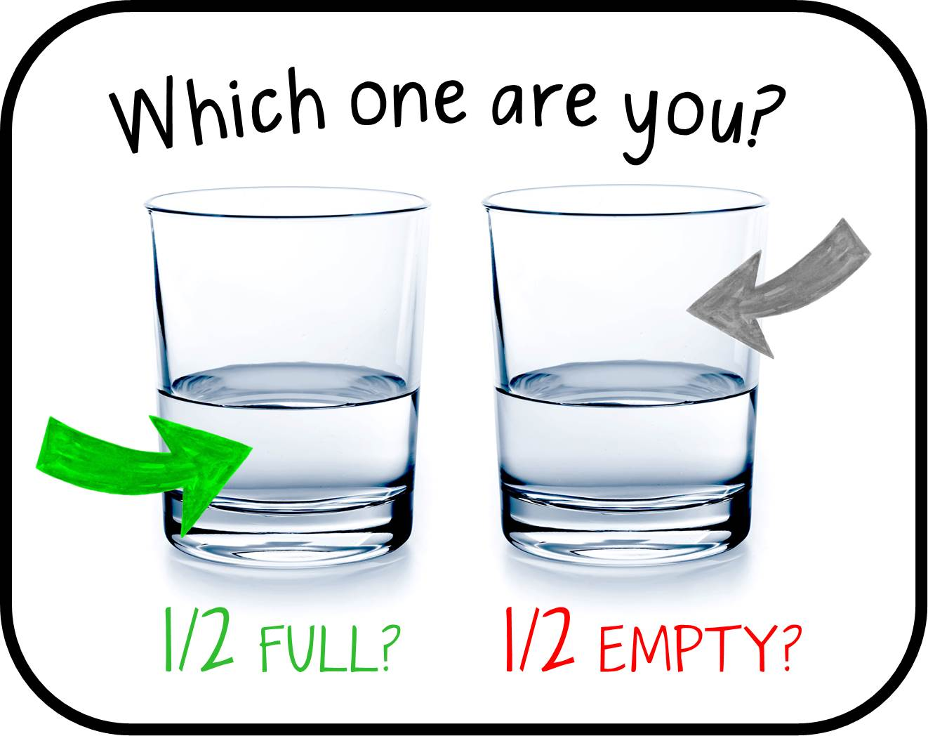 Image result for half full or half empty